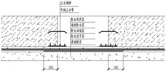 [干货]特殊部位的防水工程做法大全_3