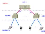 监控工程施工组织设计方案