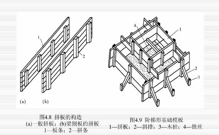 最全的建筑工程施工工艺PPT讲义(包含土方、基础、砌体、钢筋混凝土、钢结构、防水、装饰等工程)_6