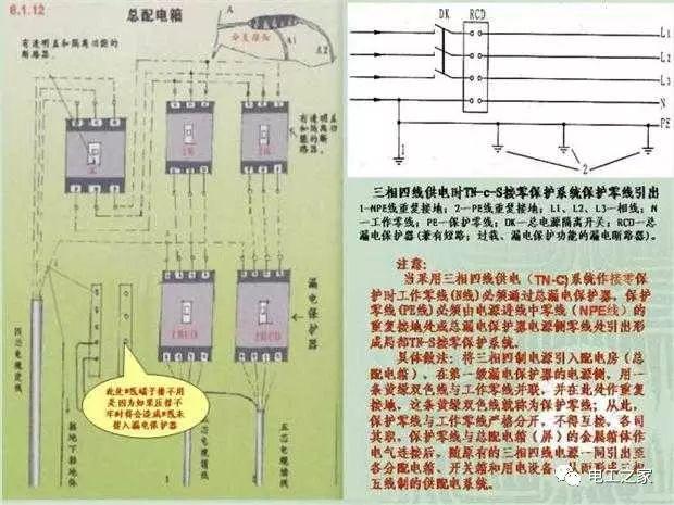 施工临时用配电箱标准做法系列全集_21
