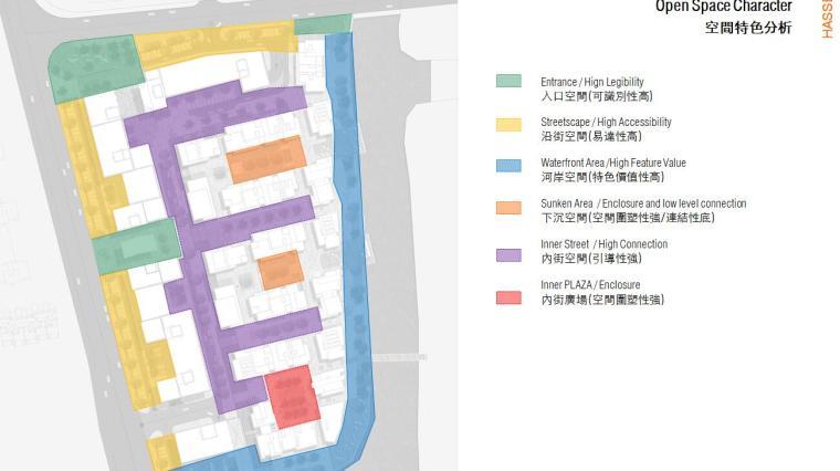 [浙江]某水上乐园公园景观方案设计文本PDF(107页)-空間特色分析