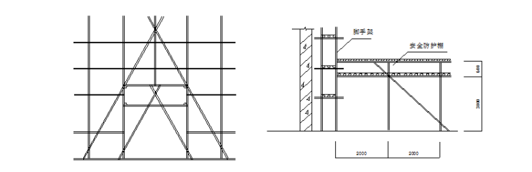 棚户区改造住房工程施工组织设计