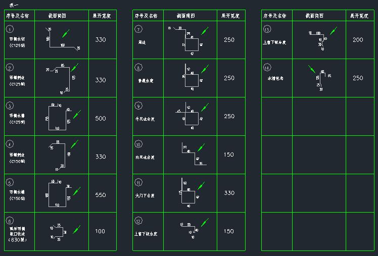 钢结构厂房各部分彩连件标准详图_8