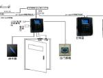 oa办公系统什么意思资料免费下载