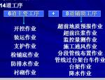 【中铁】铁路工程项目标准化施工管理手册宣贯(共67页)