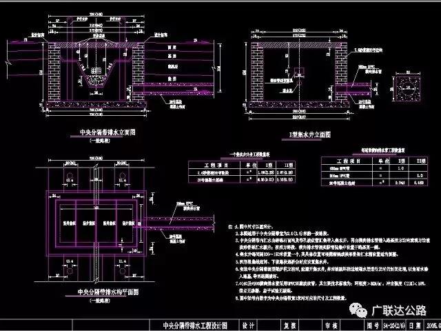公路工程图纸会审方法_1