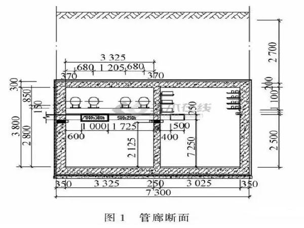 特殊区域里的地下综合管廊设计方案汇总