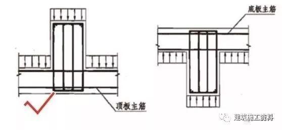 图文讲解:人防工程施工及验收要点汇总_34