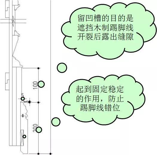 金螳螂装饰装修施工细节处理,文末合集下载_39