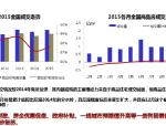 [沈阳]2015年房地产市场年度分析报告(图文并茂)