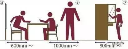 【干货】室内设计空间尺度图解_9