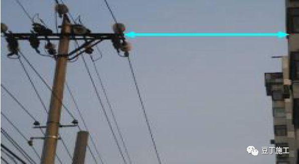 标准电箱做法资料下载-火遍建筑圈的碧桂园SSGF工业化建造体系-临水临电标准做法详解