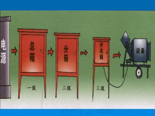 施工现场安全监理怎样管控施工现场临时用电