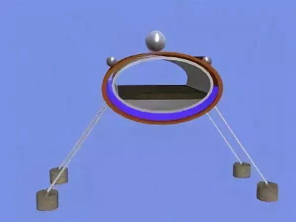 我国启动悬浮隧道工程技术研究VS阿基米德桥_2