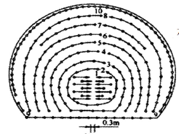 V级隧道初期支护首件总结资料下载-隧道控制爆破技术讲义总结(41页)