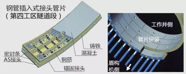 """日本""""地下神殿""""为何红遍网络?说说日本的排水系统!_17"""