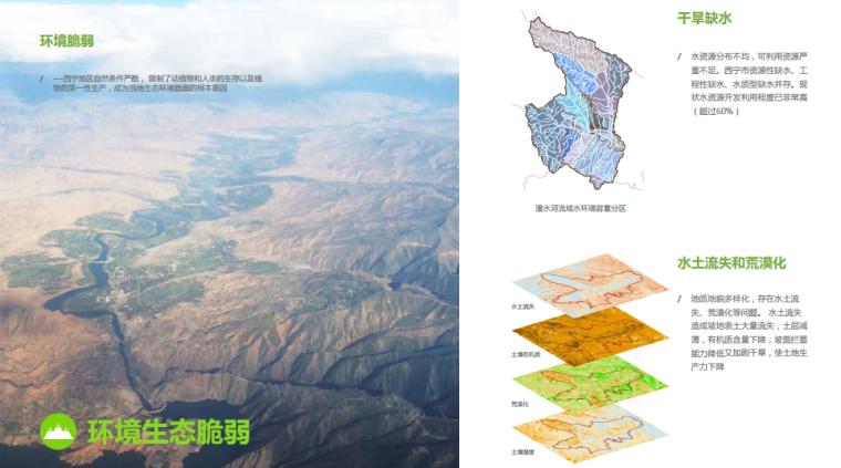 [青海]西宁多吧新城概念规划和总体城市设计(高原地貌)-[青海]西宁多吧知名地产概念规划和总体城市设计.A-1生态环境现状