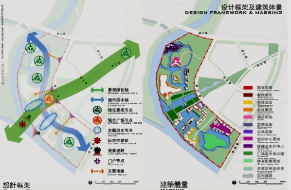 昆山花桥滨江带景观规划设计方案-设计框架及建筑体量