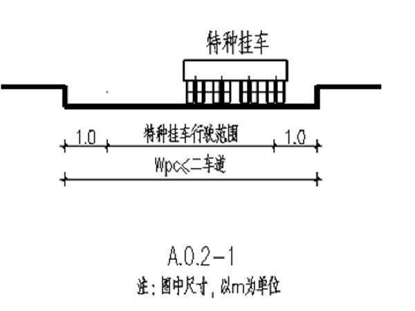城市桥梁设计规范(CJJ-11-2011)解读(PPT)