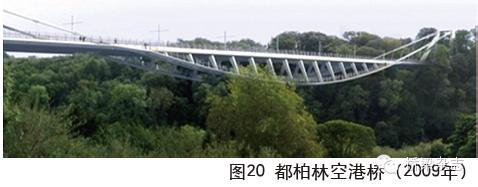 两百年来桥梁结构的组合与演变_22
