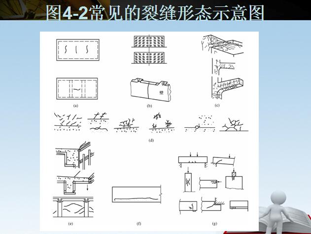 钢筋混凝土结构工程事故分析与处理(67页)