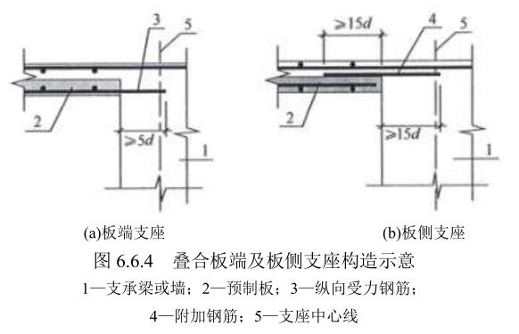北京市装配式混凝土结构建筑工程施工图设计文件技术审查要点_1