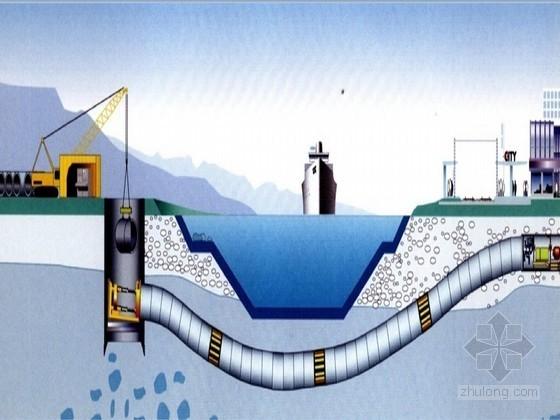 [PPT]盾构机的构造与其工作原理