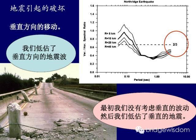 桥梁结构抗震设计核心理念_7