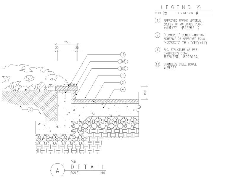 精选路缘侧石设计施工图(25套)-侧石006