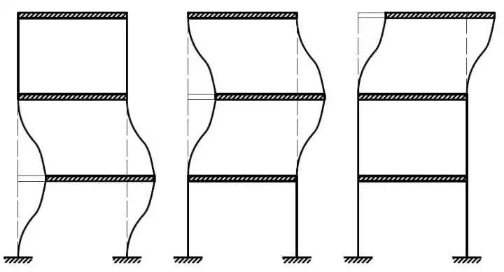 地震力计算(五)之多自由度体系的质量、刚度、自振周期_5