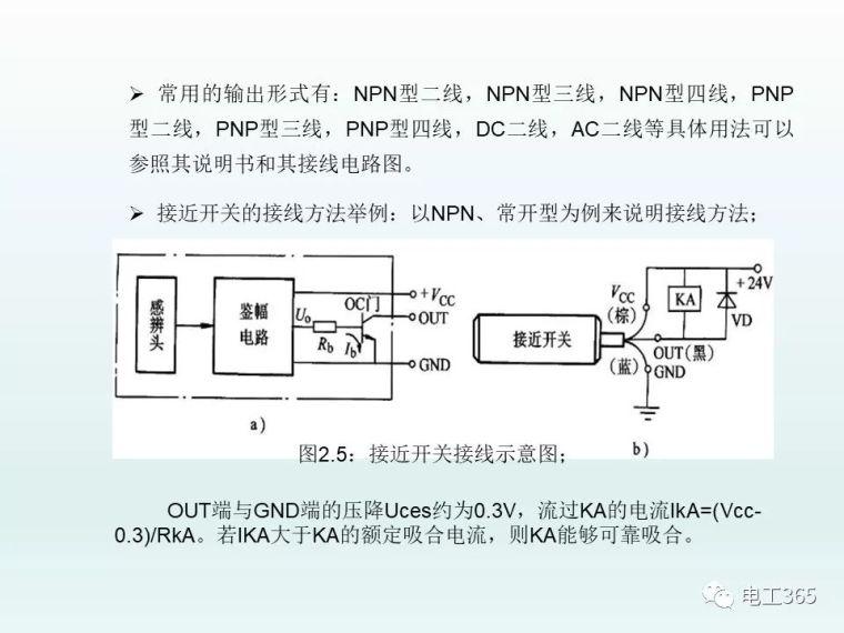 全彩图详解低压电器元件及选用_8