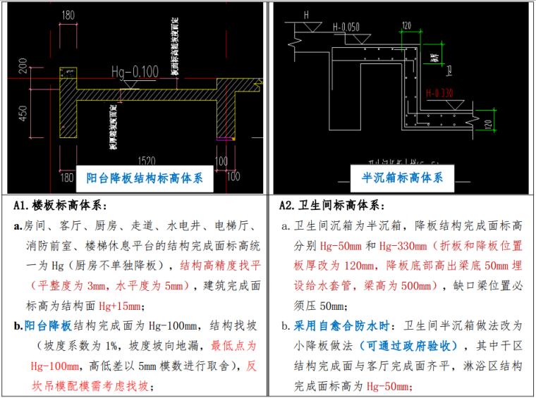 建筑工程铝模板深化设计标准化做法