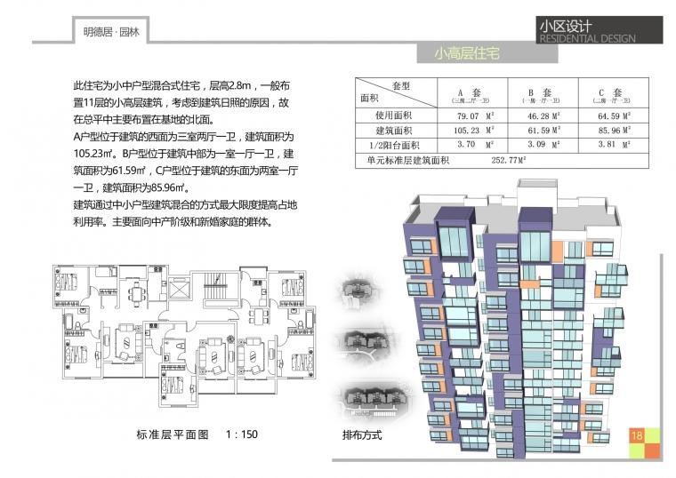 小区规划设计_20