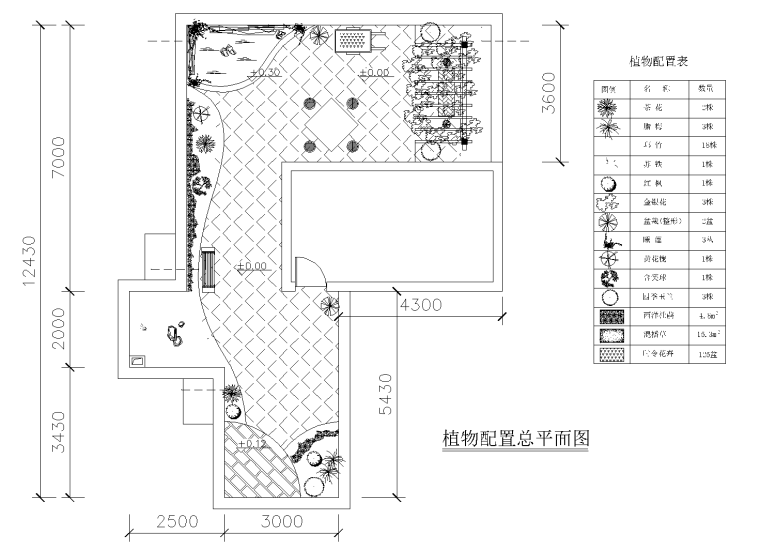 36套屋顶花园景观CAD平面图(各类型的屋顶花园)21-30