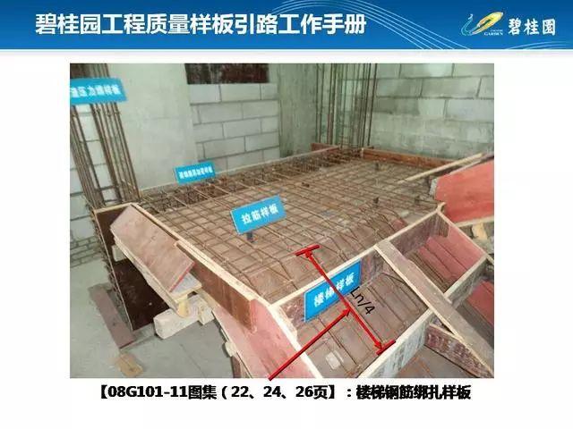 碧桂园工程质量样板引路工作手册,附件可下载!_28