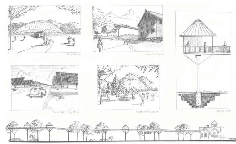 AnthonyWilhelm景观建筑组合作品集PDF(71页)-设计草图