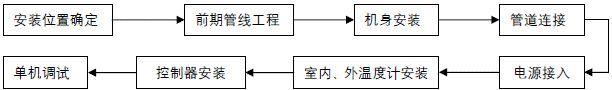 医院及手术室空调系统设计应用参考手册_47