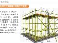 建筑施工安全管理及扣件式脚手架安全管理(图文丰富)
