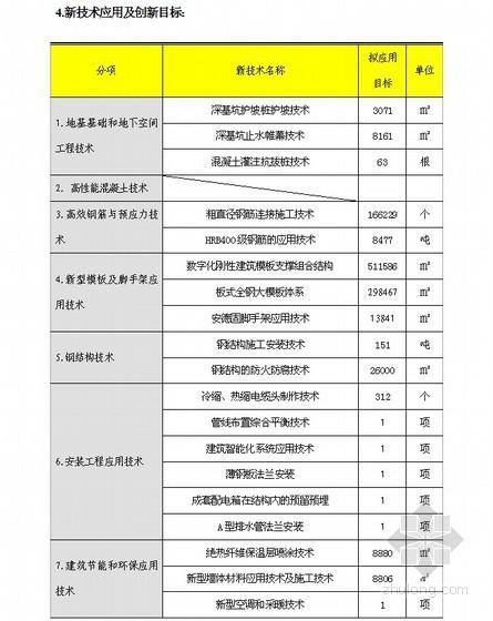 [北京]门急诊楼新技术应用规划方案