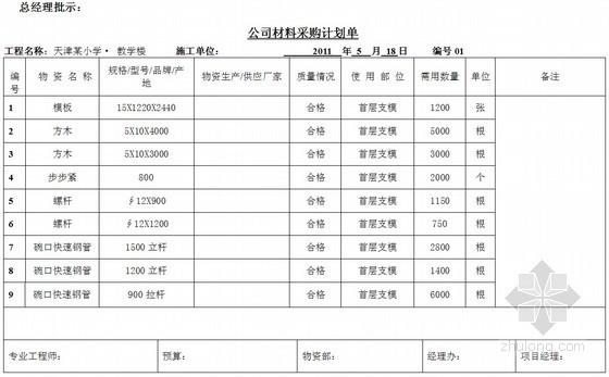 材料采购计划单(填写实例)