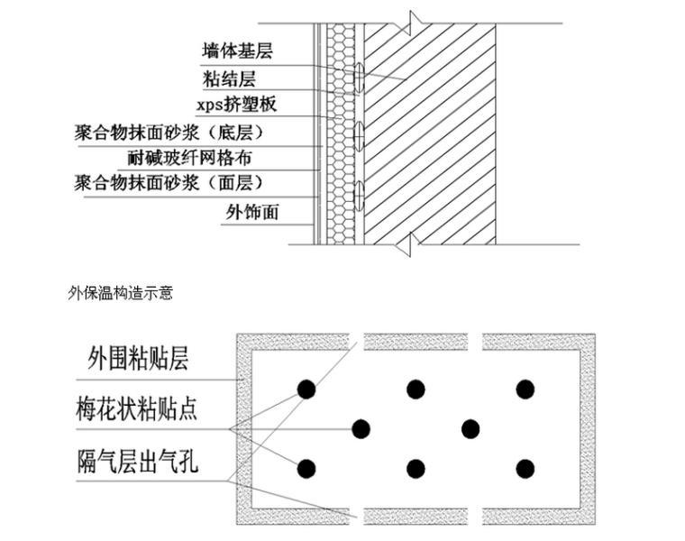 商业广场工程建筑节能专项施工方案(36页)