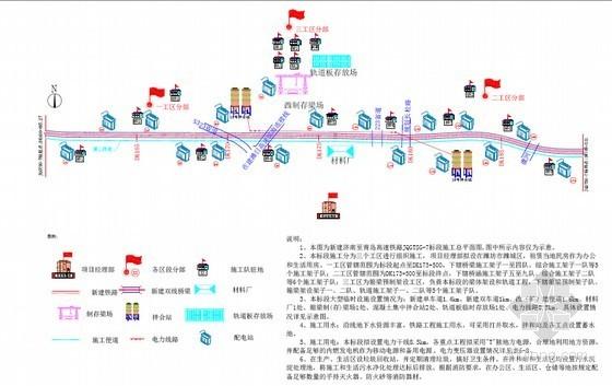 [山东]创国优工程时速350公里高速铁路站前工程技术标326页(知名集团)