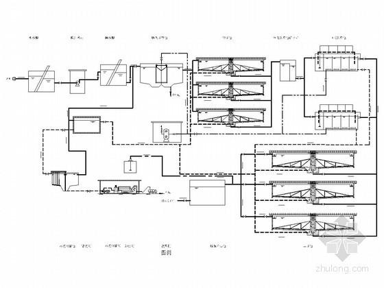 污水厂工艺流程图(浓缩池、平流沉淀池、PH调节池)