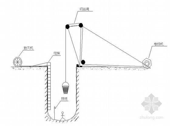 [湖北]高速路挖孔桩专项施工方案(2013中交)
