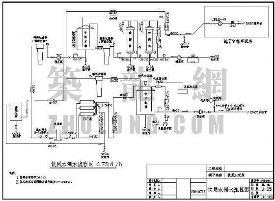 上海某政府机关大楼直饮水设计图