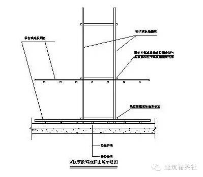 钢筋的工程质量通病及防治措施_19