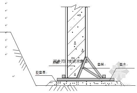 [江苏]市政公路工程污水顶管施工方案