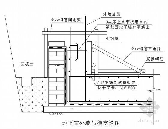 [北京]办公楼模板工程施工方案(长城杯 组合钢模板)