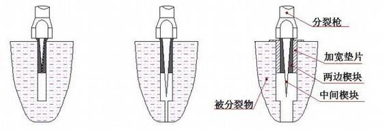 岩层液压分离机与破碎锤联合作业开挖工法(中铁)