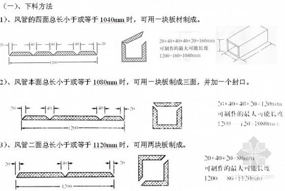 新型材料酚醛复合板风管的应用优点及安装要点总结